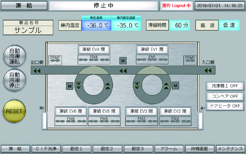 Control panel offering intuitive operation